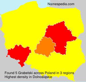 Grabelski