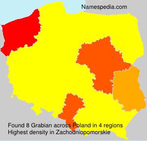 Grabian