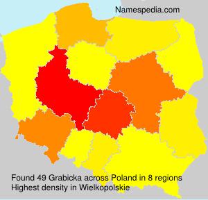 Grabicka
