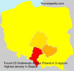 Grabiwoda