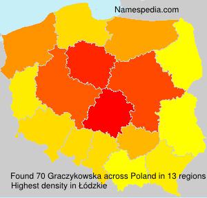Graczykowska