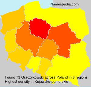 Graczykowski
