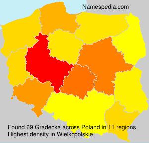 Gradecka