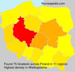 Gradecki