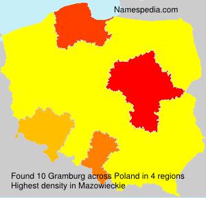 Gramburg