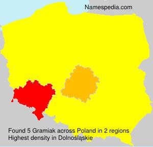 Gramiak