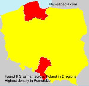 Grasman