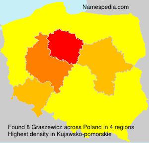Graszewicz