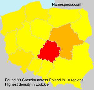Graszka