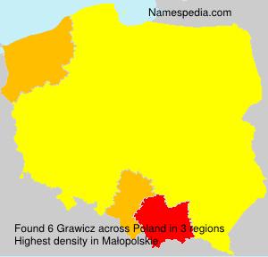 Grawicz