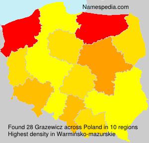 Grazewicz
