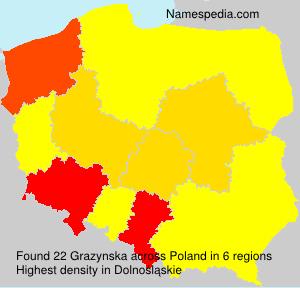 Grazynska