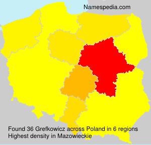 Grefkowicz