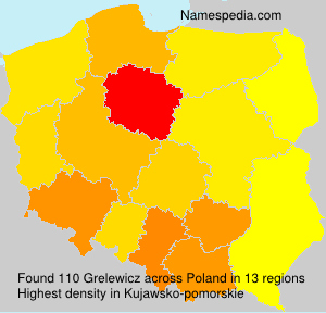 Grelewicz
