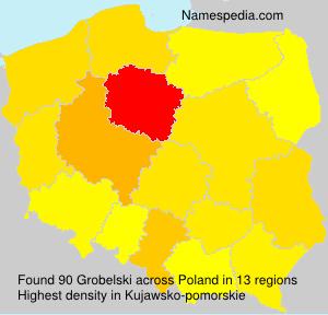 Grobelski