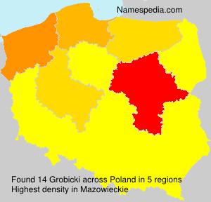 Grobicki