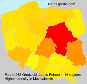 Grodzicki