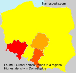 Grosel