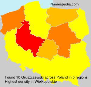 Gruszczewski