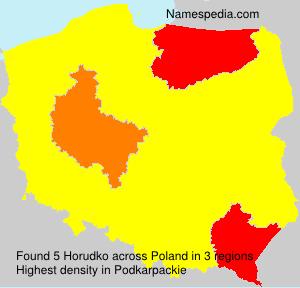 Horudko