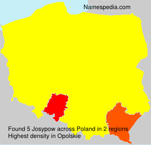Josypow