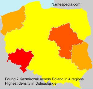 Kazmirczak