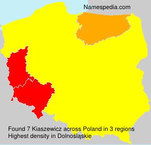 Kiaszewicz