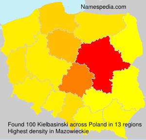 Kielbasinski