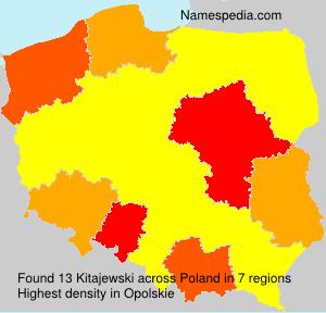 Kitajewski