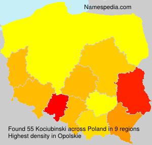 Kociubinski