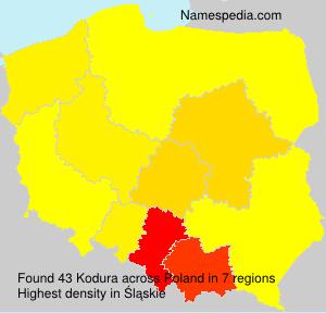 Kodura