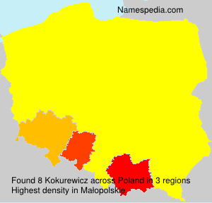 Kokurewicz