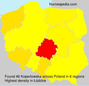Kopertowska