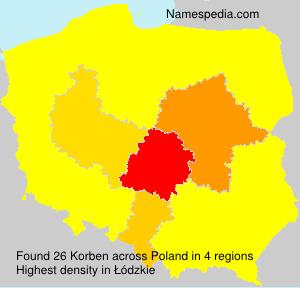 Korben