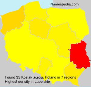 Koslak