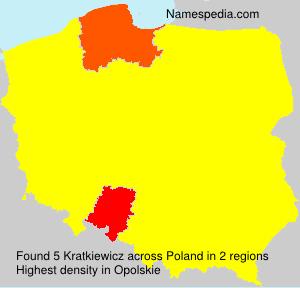 Kratkiewicz