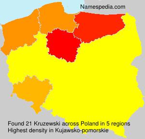 Kruzewski