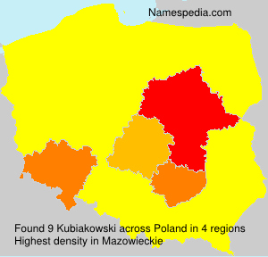 Kubiakowski