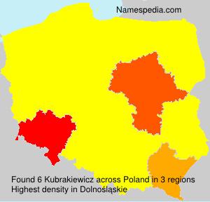 Kubrakiewicz