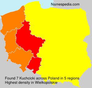 Kuchcicki