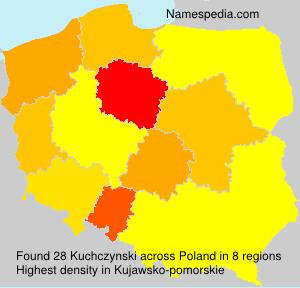 Kuchczynski