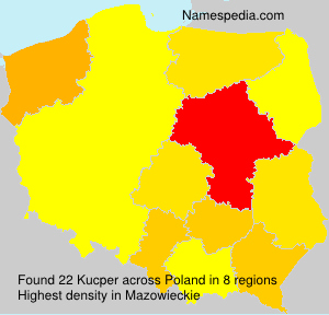 Kucper