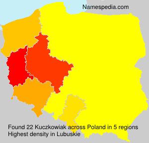 Kuczkowiak