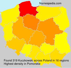 Kuczkowski