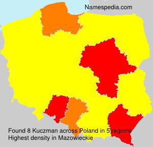 Kuczman