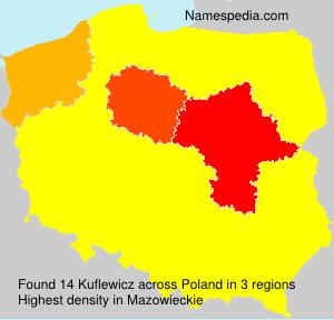 Kuflewicz