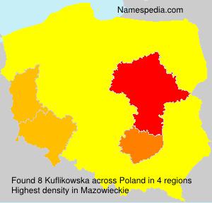 Kuflikowska