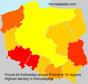 Kuflowska
