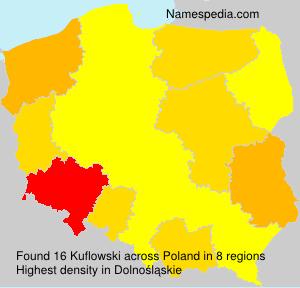 Kuflowski