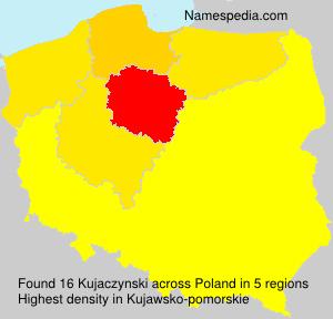 Kujaczynski